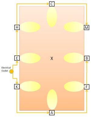 Arena Light Configuration