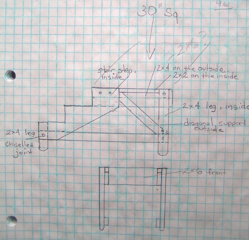 Mounting Block Diagram