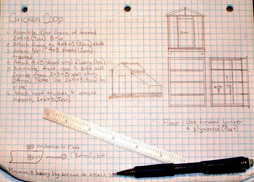 Birdhouse Basic Design